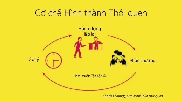 5 vi tri phong thuy tren co the co the thay doi van menh