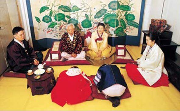Phong tục tập quán của người Hàn quốc